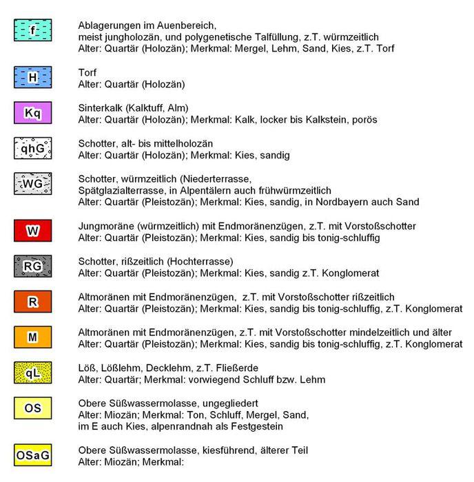 Geologie Boden Bund Naturschutz In Bayern E V